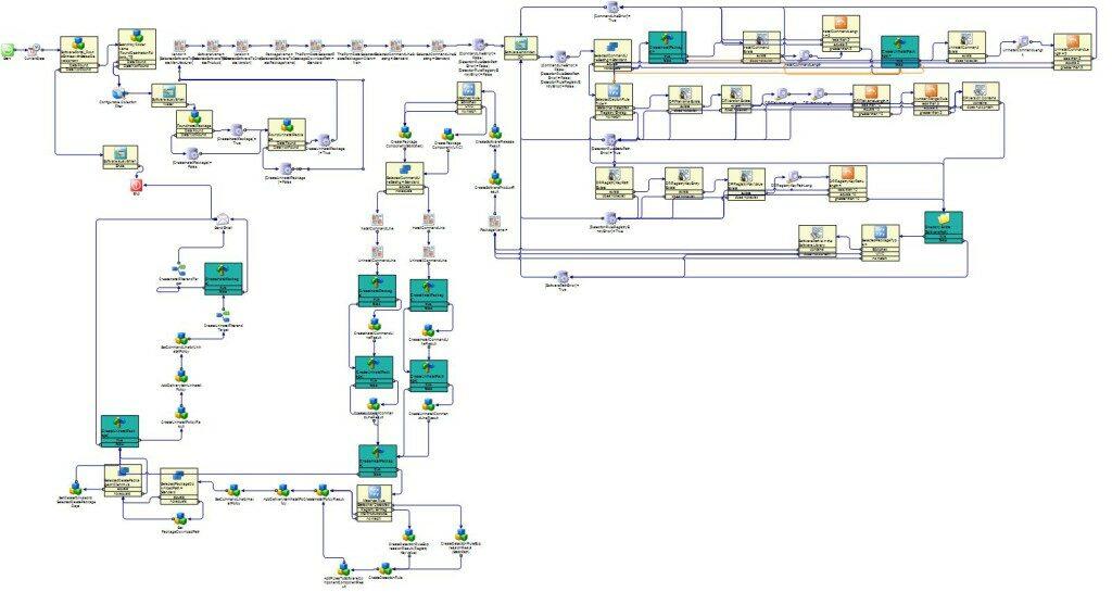 Neuer Patch Management Prozess von FYRE