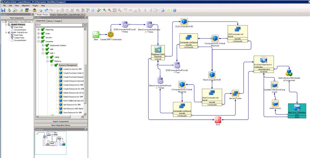 Altiris Workflow Solution