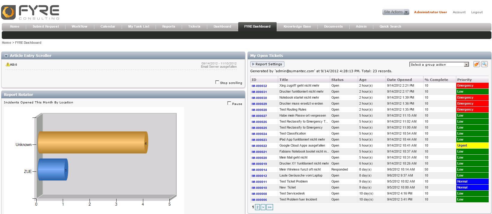 Symantec Servicedesk Fyre Process Manager