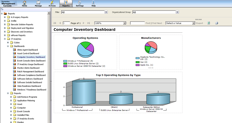 IT Analytics Dashboard
