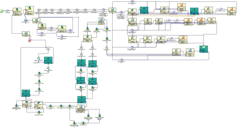 Workflow Solution